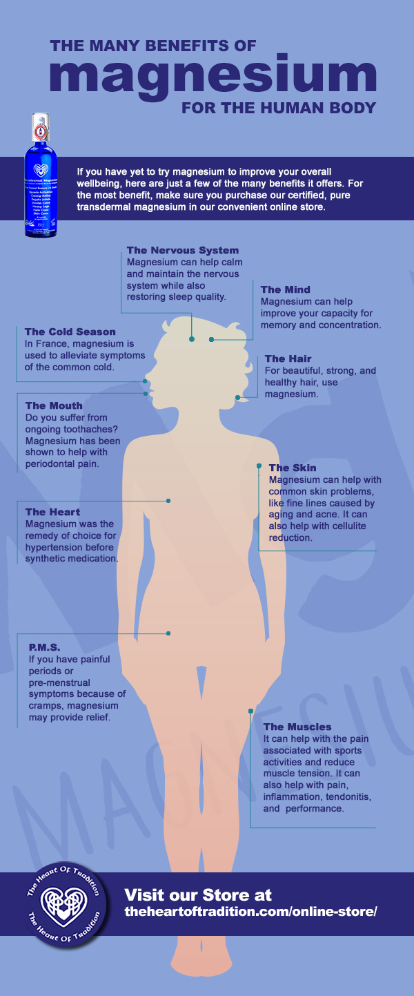 The Many Benefits of Magnesium for the Human Body