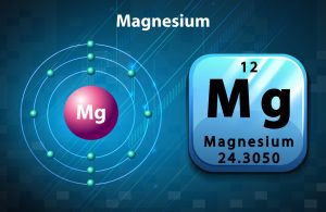 Magnesium and Chelation
